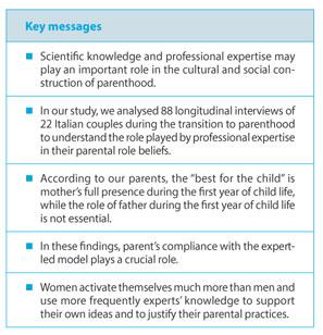 Italian Journal of Gender-Specific Medicine   Parenting in